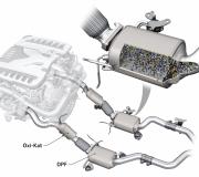 Principio de funcionamiento del filtro de partículas diésel: DPF